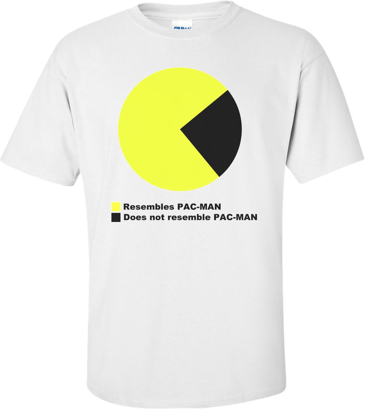 Pac-man Pie Chart T-shirt - Resembles Pac-man T-Shirt