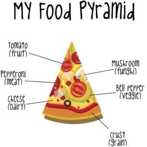 My Food Pyramid - Pizza T-shirt