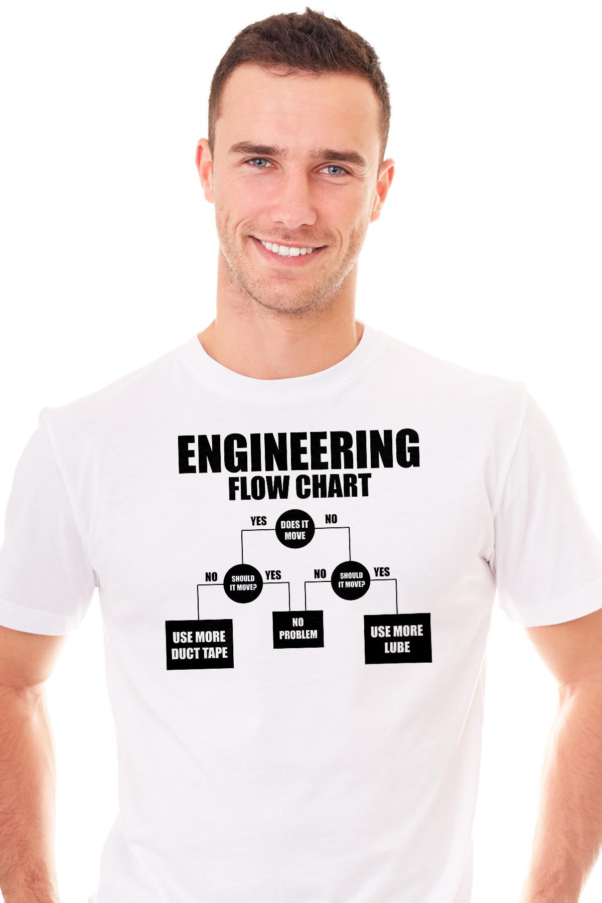 f6c93ea3 Engineering Flow Chart - Funny Engineering T-Shirt shirt