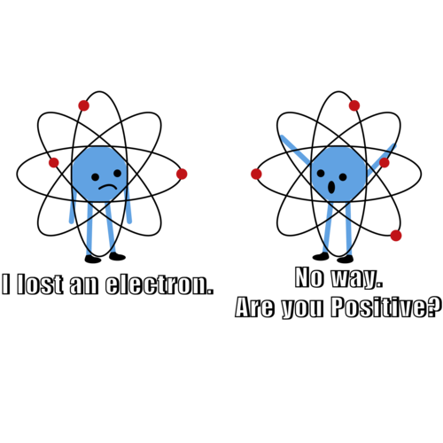 53cc87a5 I lost an electron. No way. Are you positive. Funny T-Shirt shirt