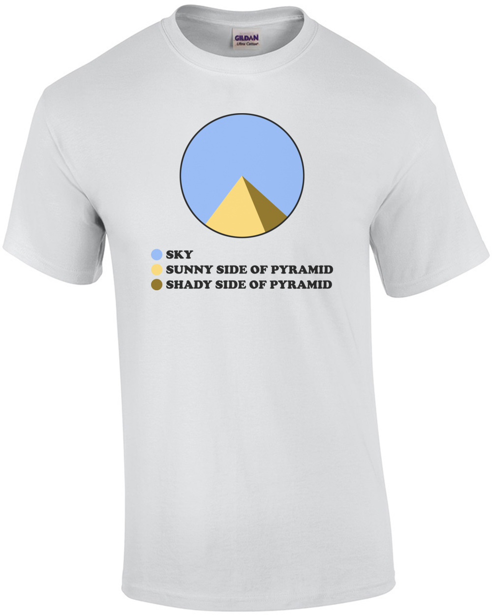Pyramid pie chart shirt nvjuhfo Image collections